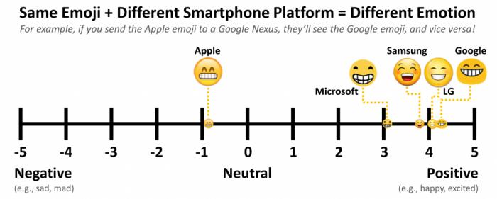 diferenca-emoji-1-3