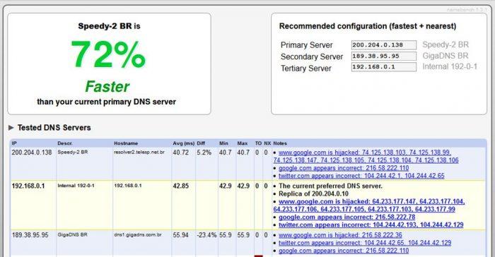 namebench results 700x364 - Tutorial: Altere as configurações de DNS e acelere sua conexão