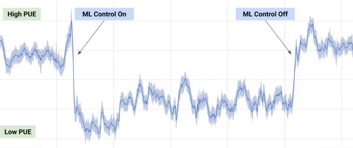 grafico-economia-google