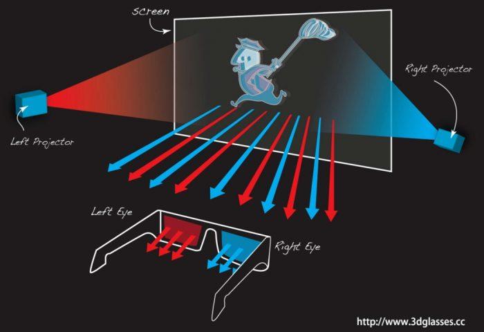 Ilustração: Sonice Group
