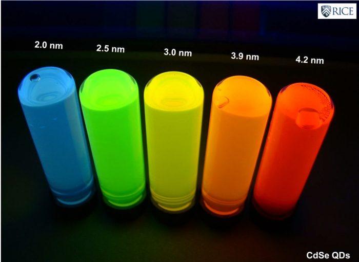 Frascos com nanocristais: pontos quânticos maiores geram vermelho; pontos menores, azul