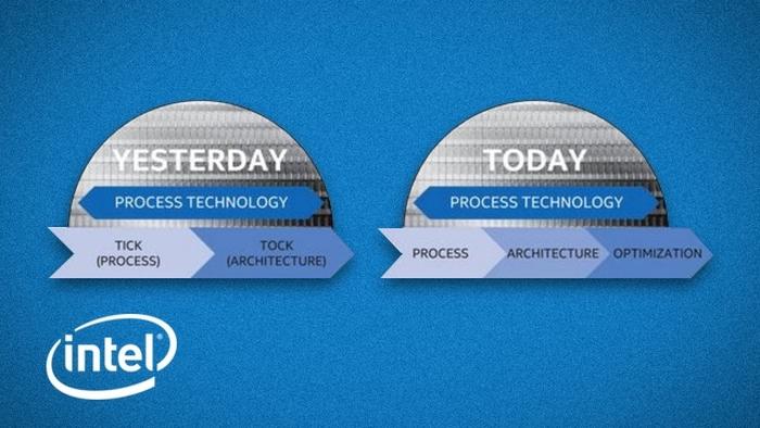 Intel tick-tock já era