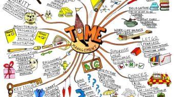 Os mapas mentais podem ser uma boa ideia para estudar para as provas