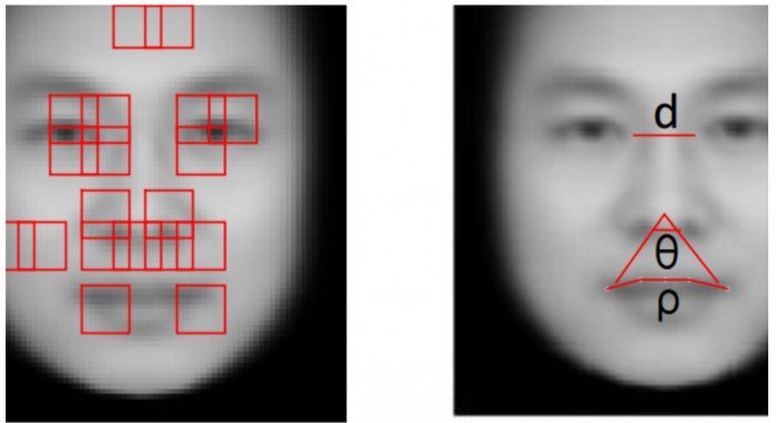 artificial-intelligence-criminals-faces