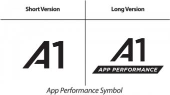 Classe 10, UHS-I, U1 e A1: o que significam as letrinhas nas especificações do microSD