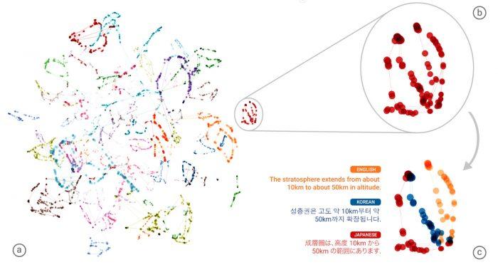tecnoblog-google-translate-ai-tradutor