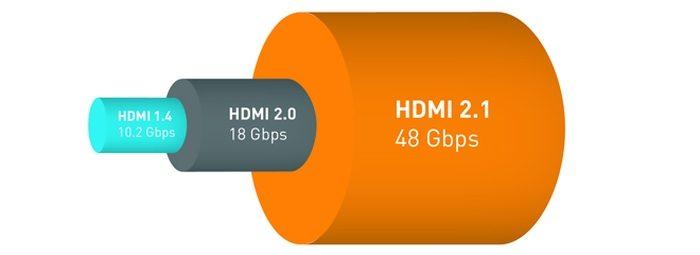 HDMI - largura de banda