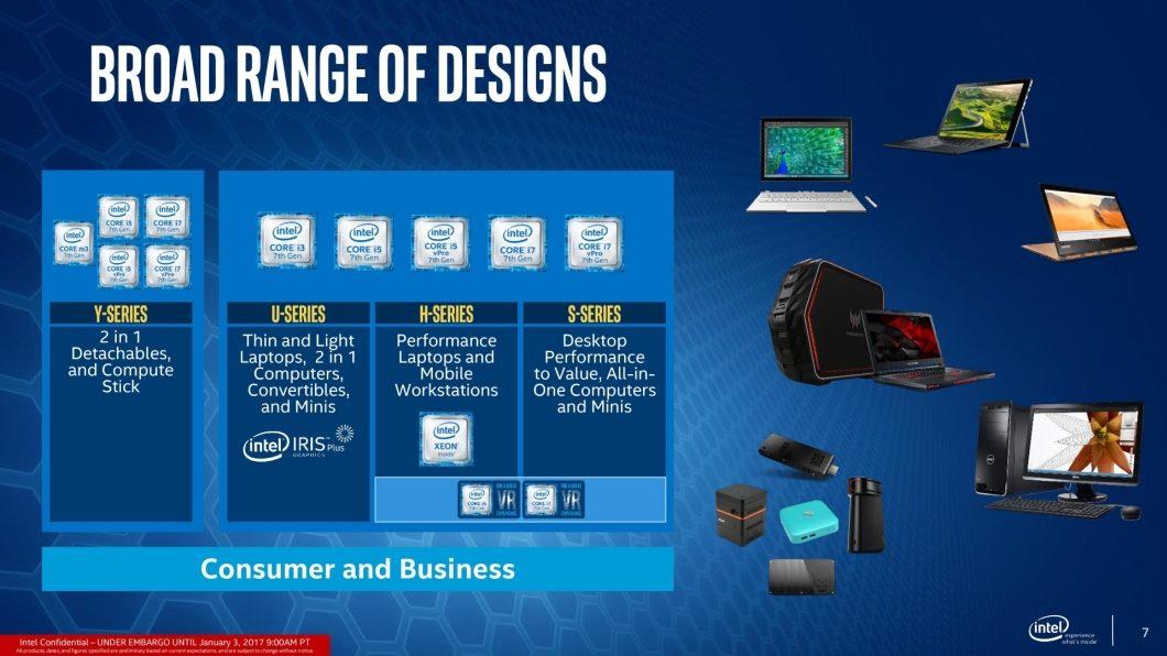 Intel Kaby Lake - séries