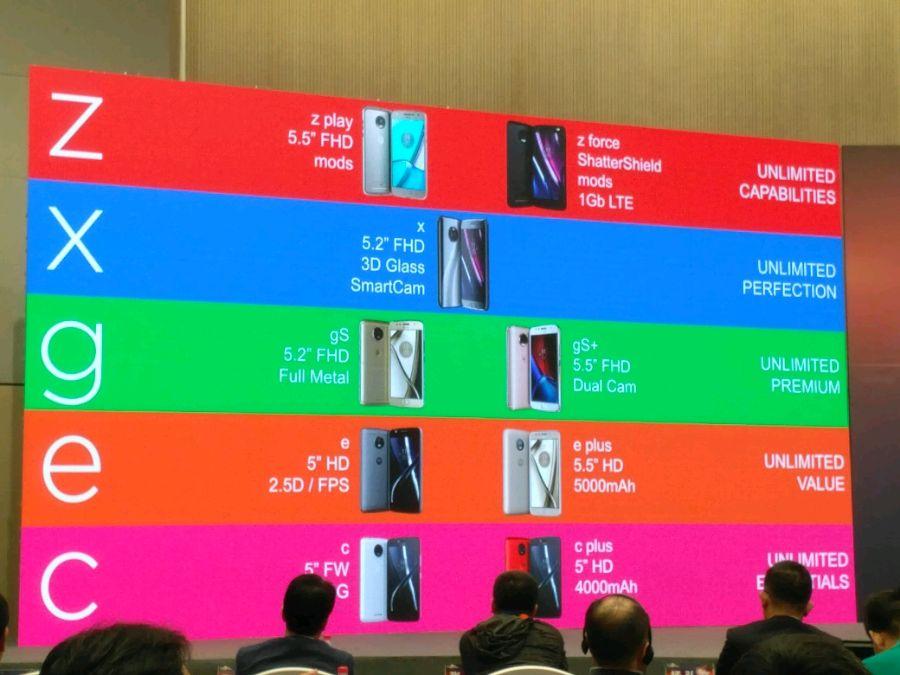 Imagem revela detalhes do Moto X4