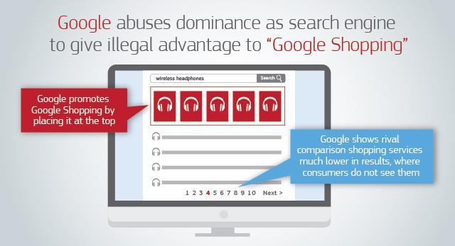 Google - abuso