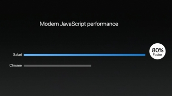 As novidades do macOS High Sierra e watchOS 4