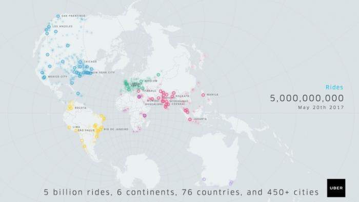 Uber - 5 bilhões de corridas