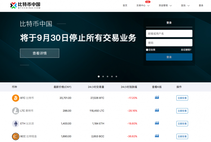 Perché il recente China FUD è rialzista per Bitcoin - IT Atsit