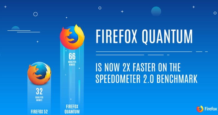 firefox quantum - photo #3