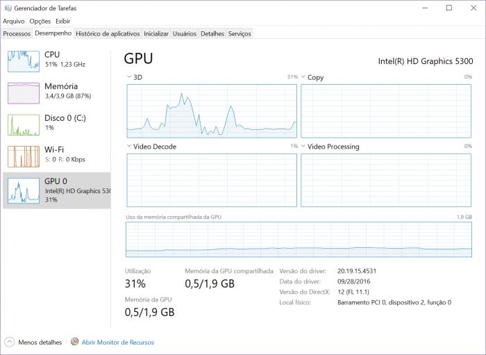 Além disso, o Fall Creators Update traz ao Gerenciador de Tarefas informações detalhadas de GPU