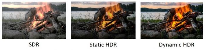 HDR dinâmico