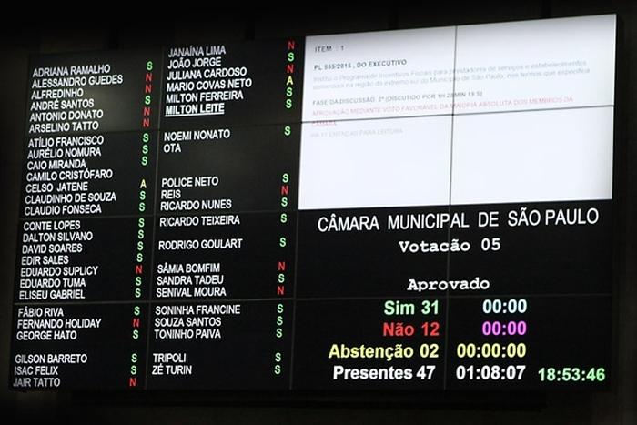 Votação - Câmara de São Paulo