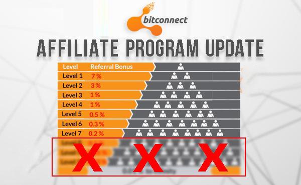 Plataforma acusada de esquema de pirmide com bitcoin fecha as o bitconnect foi acusado de pirmide por diversos membros da comunidade de criptomoedas incluindo vitalik buterin fundador do ethereum stopboris Gallery