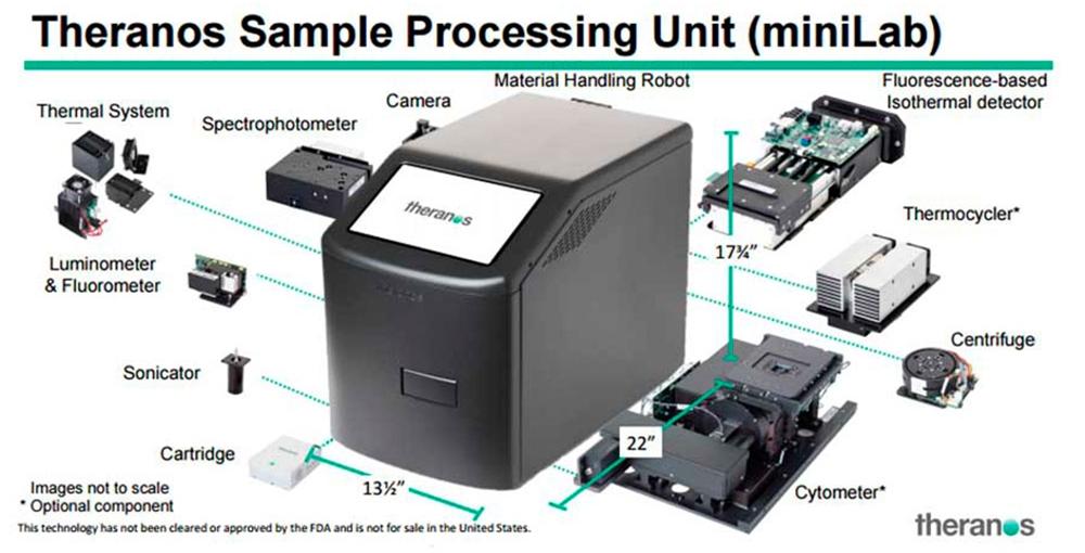 miniLab, equipamento apresentado em agosto de 2016 para substituir o Edison