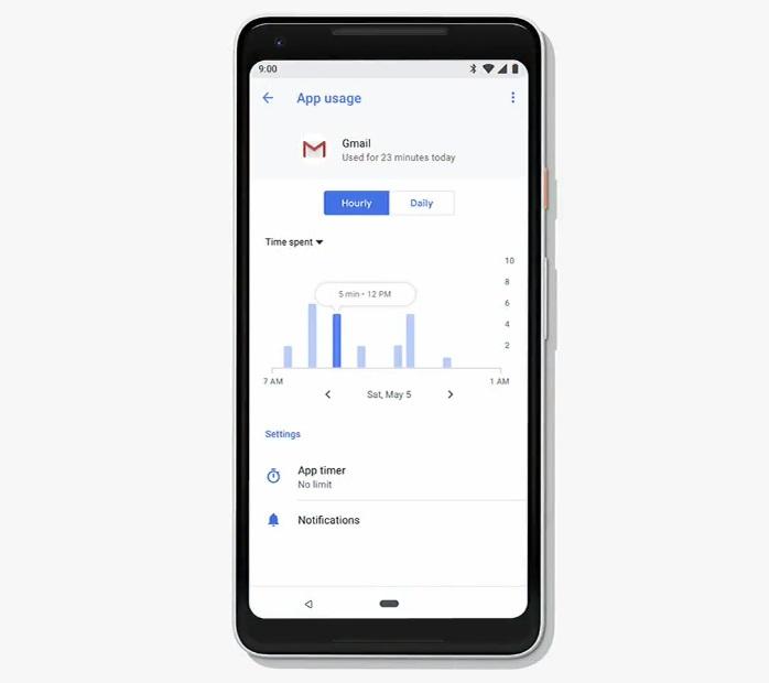 Android P pode ser lançado em 20 de agosto; estas são as novidades Android-p-bemestar-3