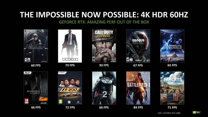 GeForce RTX 2080 com HDR