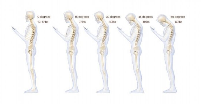 """Bill wants """"Moderate use"""" warning on cell phones for spinal hazards 3"""