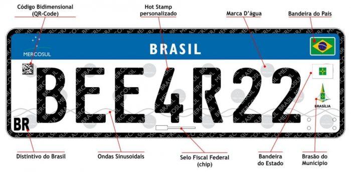 Placa padrão Mercosul - Brasil