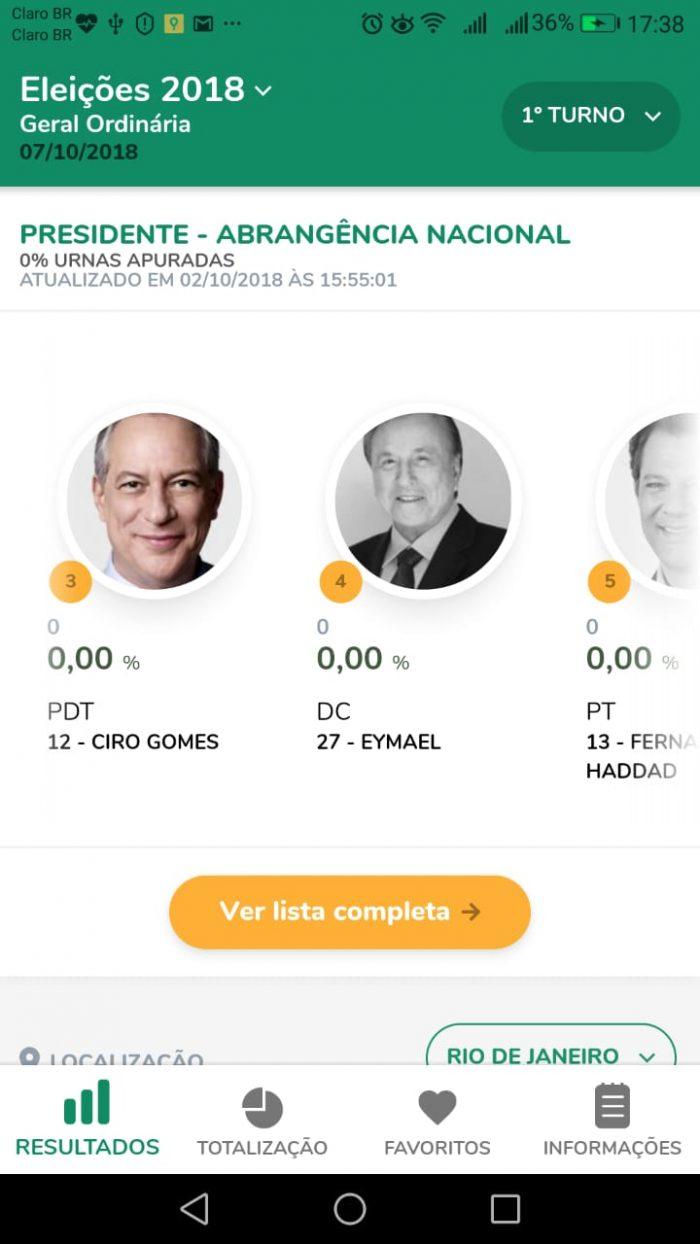 Eleicoes Resultados 2018