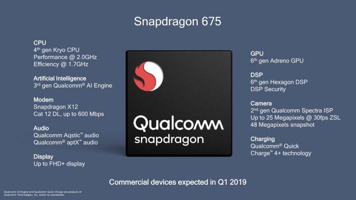 Snapdragon 675 - especificações