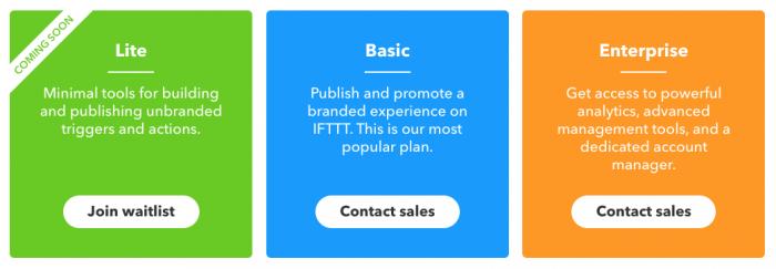 IFTTT Prices