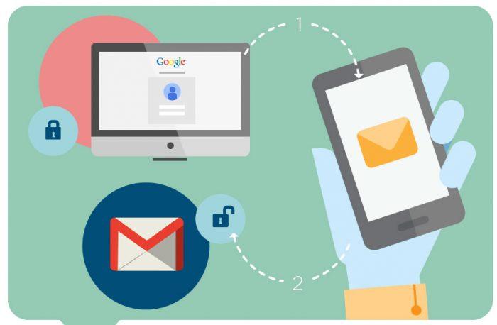 two-step-verification-gmail / Panda Security