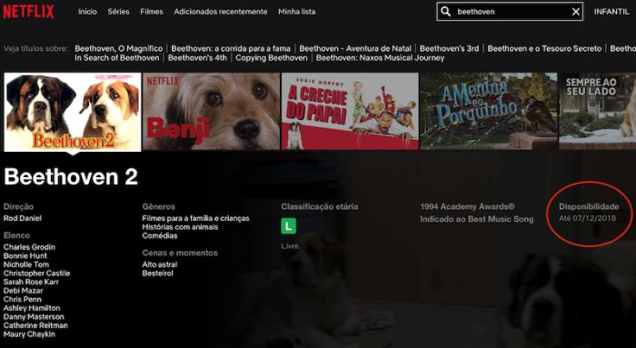 Beethoven 2 Netflix - Saindo