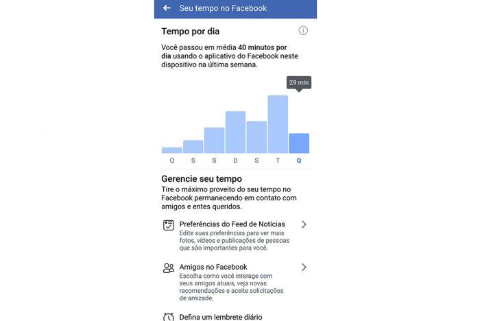 facebook tempo gasto / reprodução