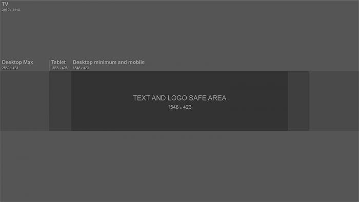 YouTube / diagrama de posição de informações na imagem de capa / como fazer capa para youtube