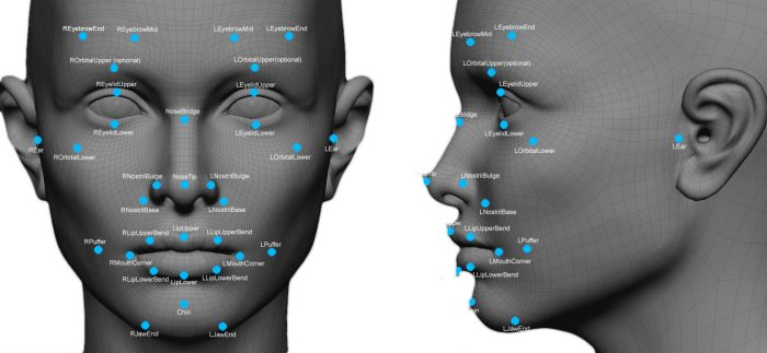 FBI / reconhecimento facial / biometria