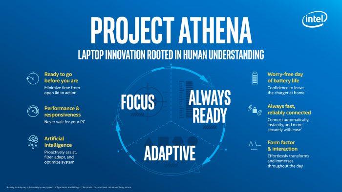 Intel - Project Athena