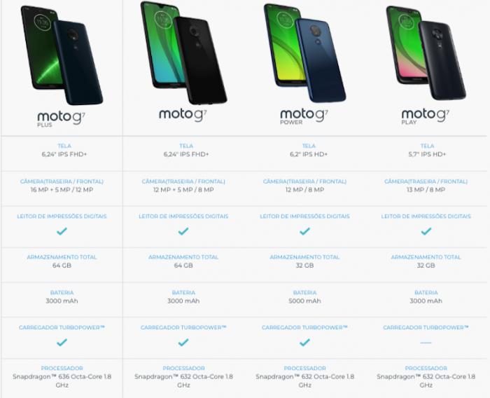 Moto G7 Plus Play Power