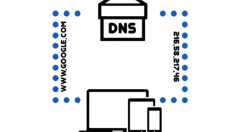 Qual o melhor DNS [e por que?]