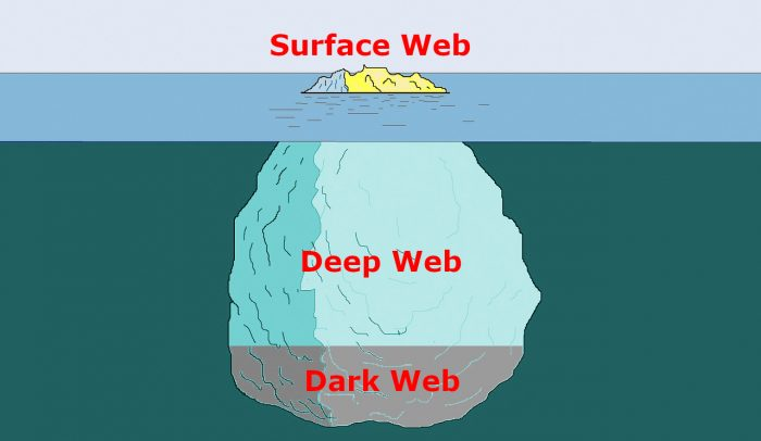 JosepMonter / iceberg / Pixabay / modificado / Deep Web