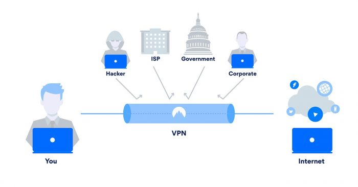 Madskip / como uma VPN funciona / Pixabay / o que é vpn