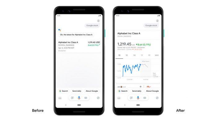 Google Assistente para Android tem resposta mais visual para quem procura valor de ações de empresas