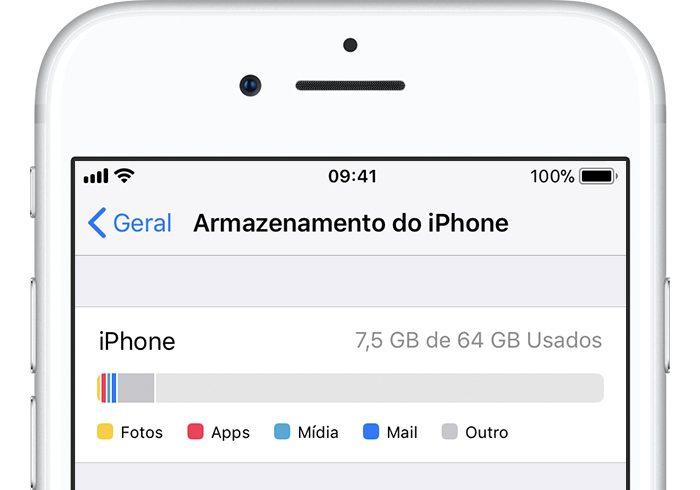 iPhone Espaço de Armazenamento