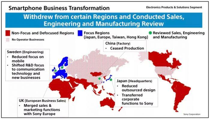 Sony: foco em quatro mercados