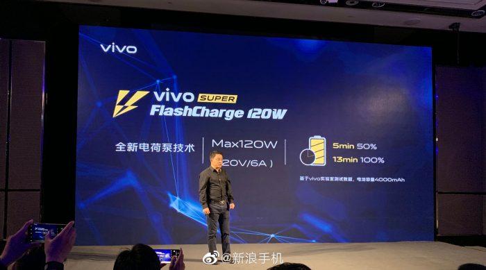 Apresentação do Super FlashCharge na MWC de Shangai