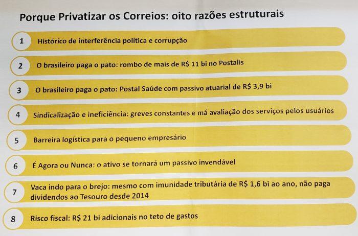 Correios e privatização