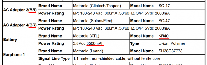 Motorola One Action na FCC