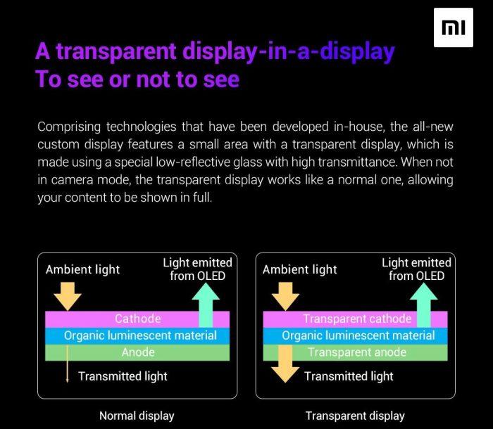 xiaomi camera tela transparente