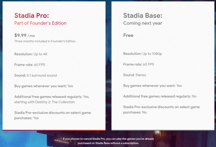 Google Stadia Pro e Base