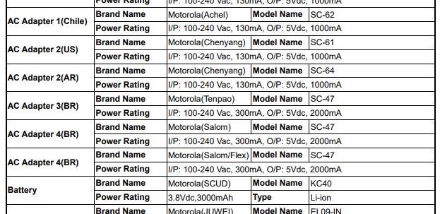 Moto E6 na FCC