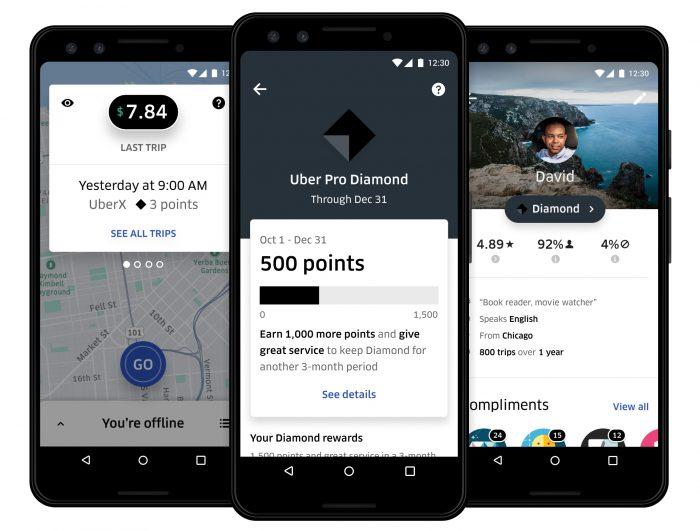 Uber Pro nos EUA